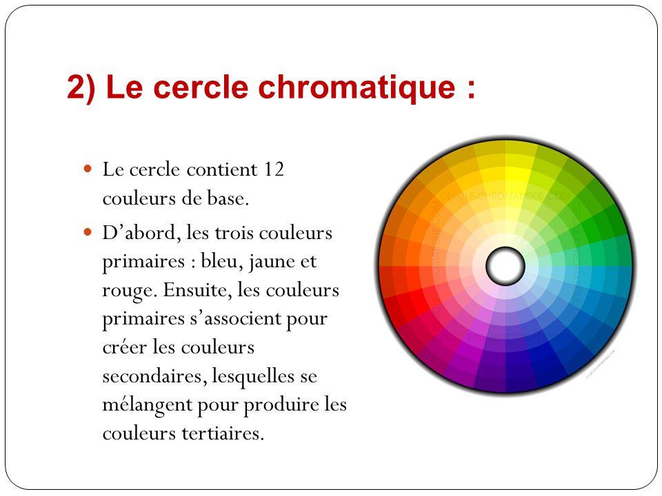 Image de cercle chromatique finest un cercle chromatique cuest un cercle avec les couleurs - Le cercle chromatique ...
