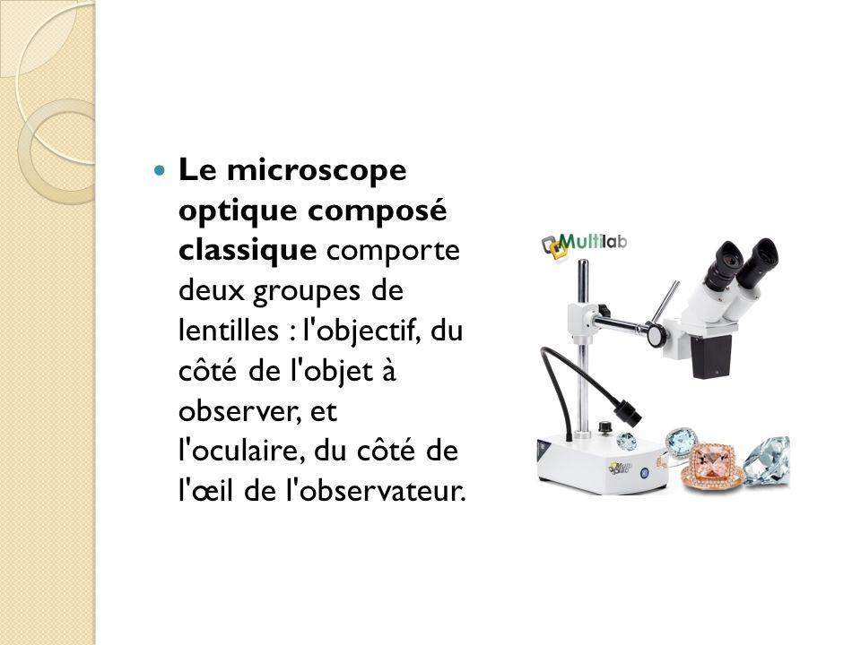 Le microscope optique composé classique comporte deux groupes de lentilles : l objectif, du côté de l objet à observer, et l oculaire, du côté de l œil de l observateur.