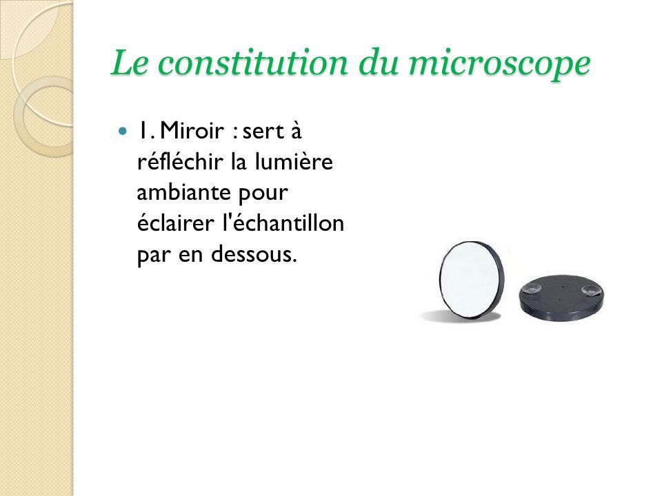 Le constitution du microscope