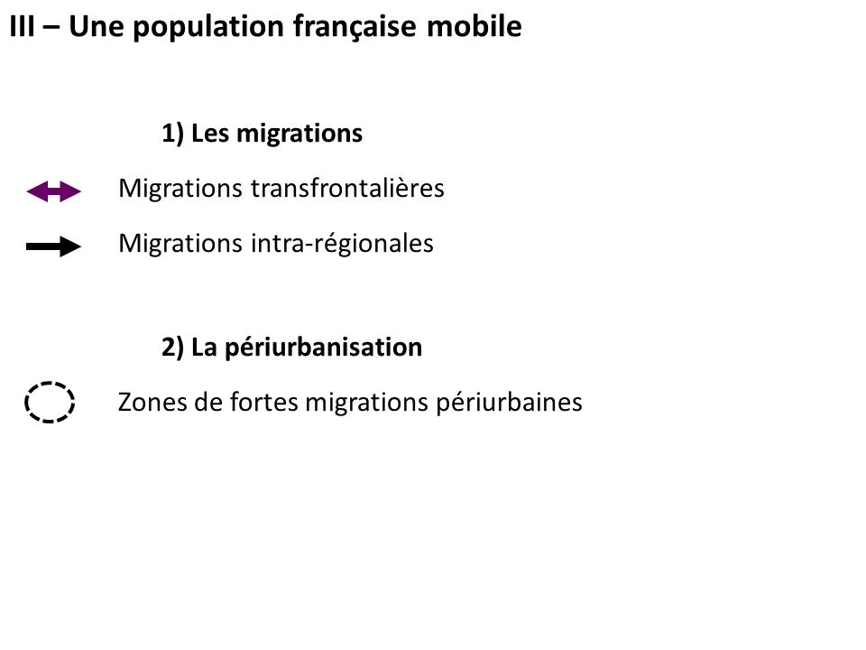 III – Une population française mobile