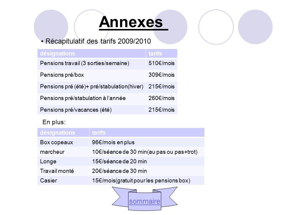 Annexes Récapitulatif des tarifs 2009/2010 sommaire En plus: