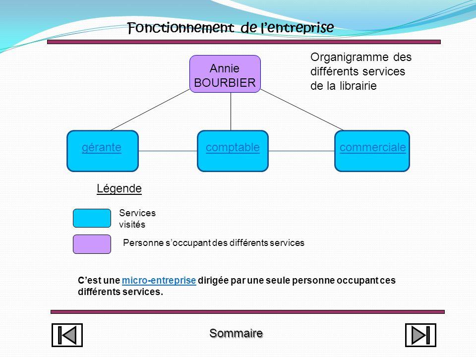 Masini jos phine 3 4 librairie contes et lectures ppt for Creer une entreprise de service aux entreprises