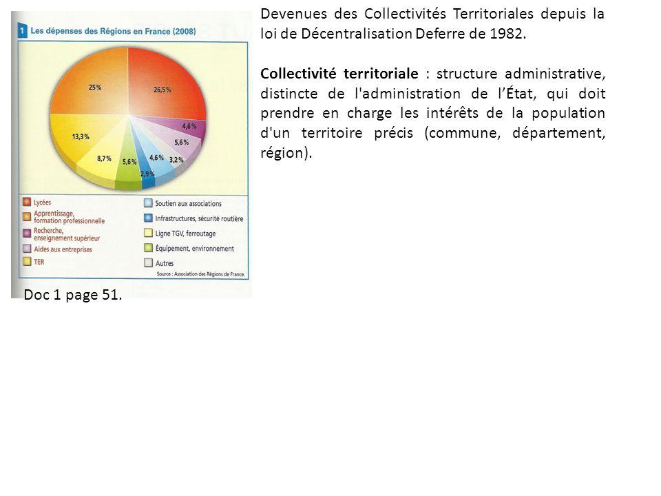 Devenues des Collectivités Territoriales depuis la loi de Décentralisation Deferre de 1982.