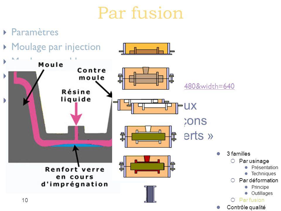 Par fusion + noyaux + poinçons + « inserts » Démoulage Paramètres