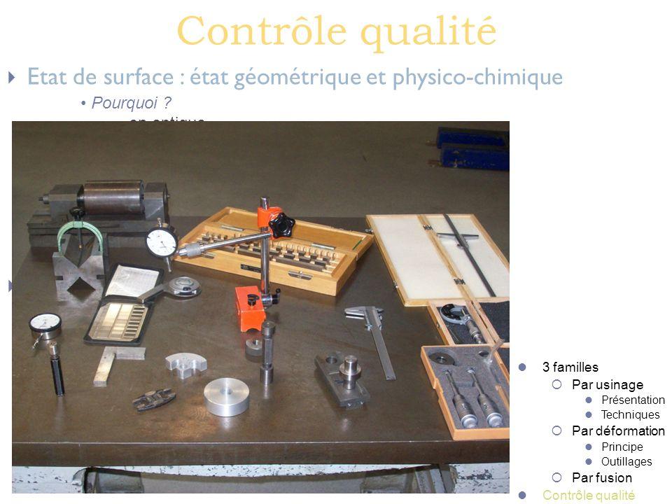 Contrôle qualité Etat de surface : état géométrique et physico-chimique. Rugosité. Pourquoi en optique.