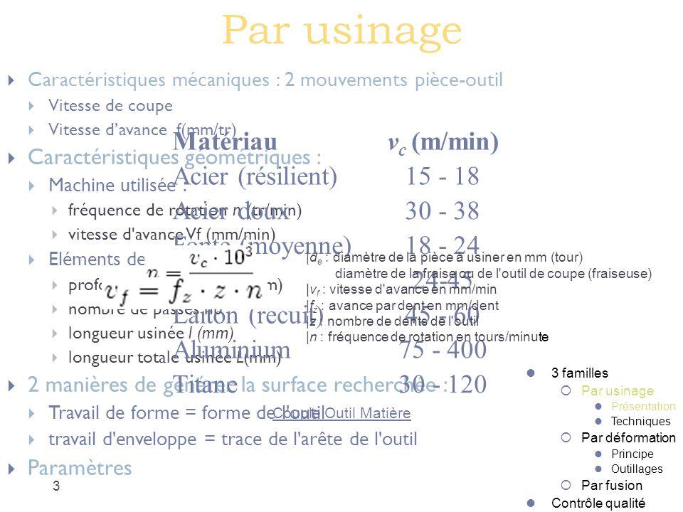 Par usinage Matériau vc (m/min) Acier (résilient) 15 - 18 Acier doux