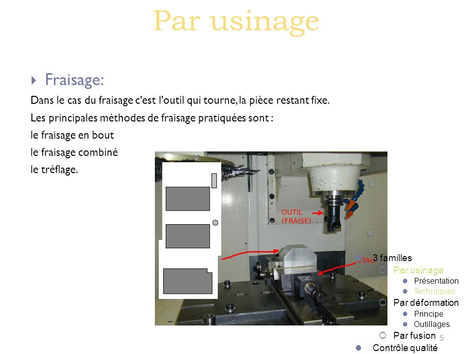 Par usinage Fraisage: Dans le cas du fraisage c est l outil qui tourne, la pièce restant fixe.