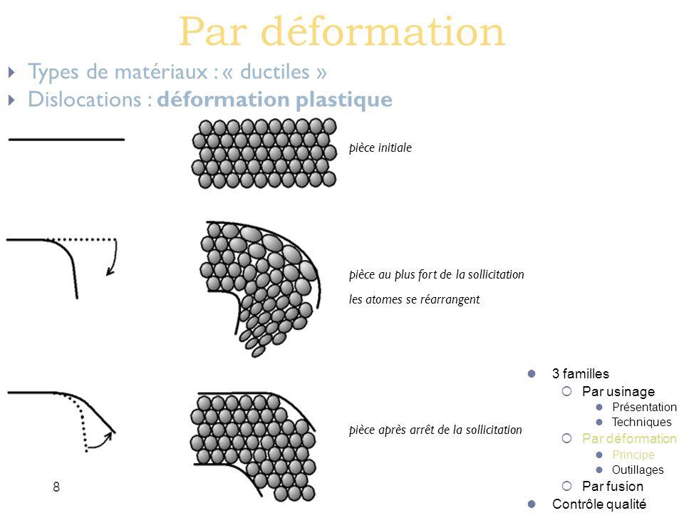 Par déformation Types de matériaux : « ductiles »