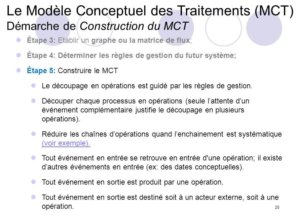 Le Modèle Conceptuel des Traitements (MCT) Démarche de Construction du MCT