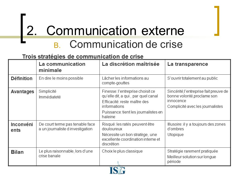 communication d u2019entreprise et citoyennet u00e9