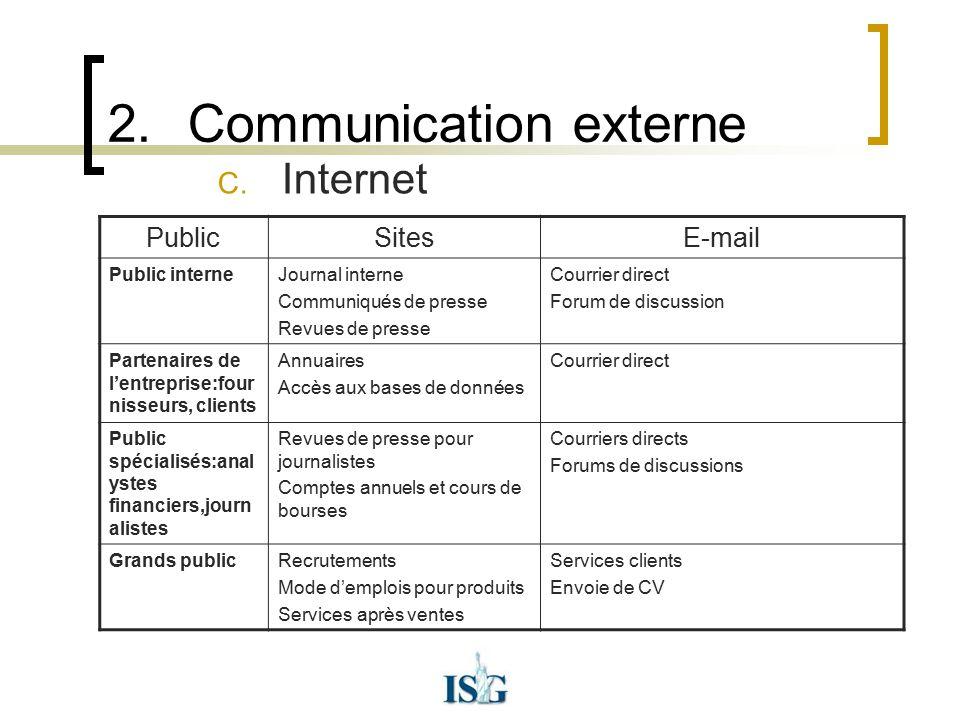Fabuleux Communication d'entreprise et citoyenneté - ppt télécharger XC16