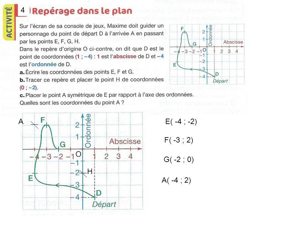 4 A E( -4 ; -2) F( -3 ; 2) G( -2 ; 0) H A( -4 ; 2)