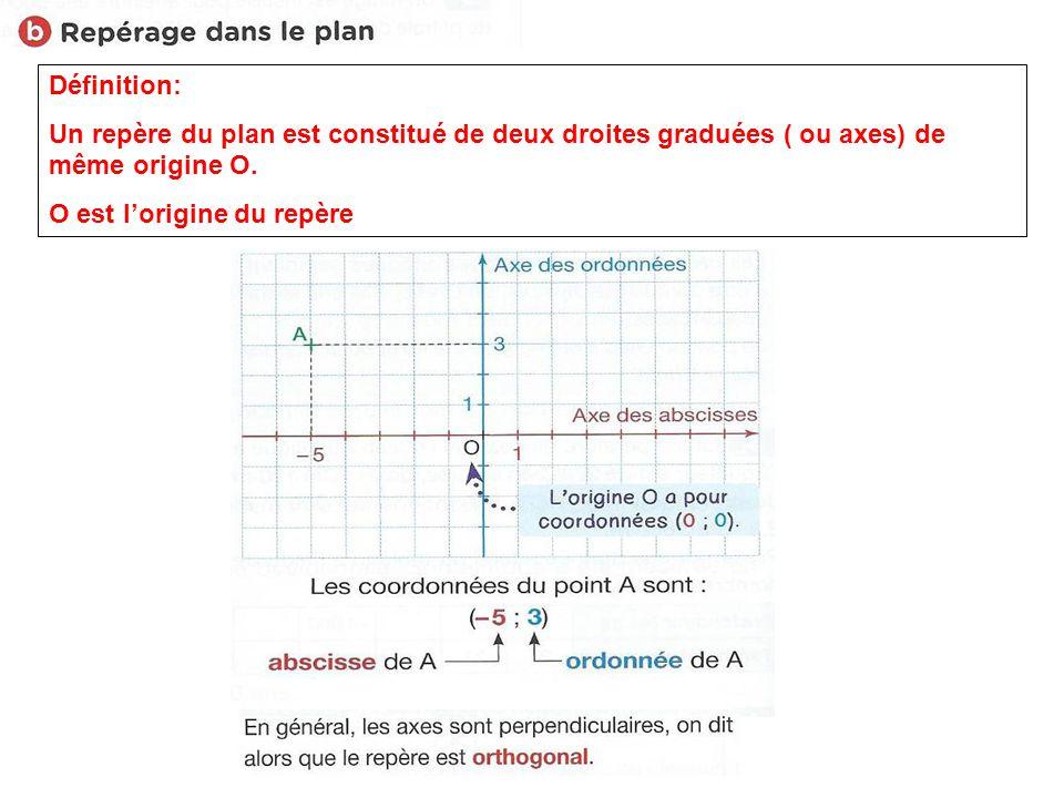 Définition: Un repère du plan est constitué de deux droites graduées ( ou axes) de même origine O.