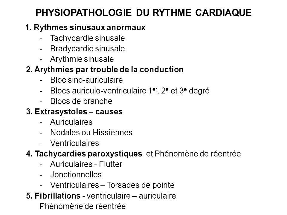 PHYSIOPATHOLOGIE DU RYTHME CARDIAQUE