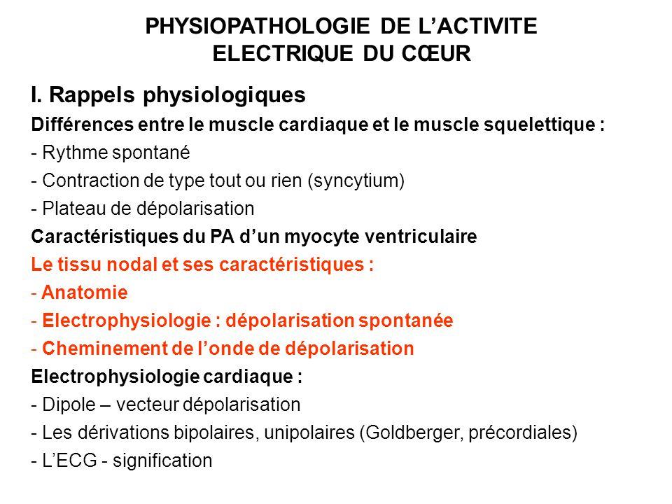 PHYSIOPATHOLOGIE DE L'ACTIVITE ELECTRIQUE DU CŒUR