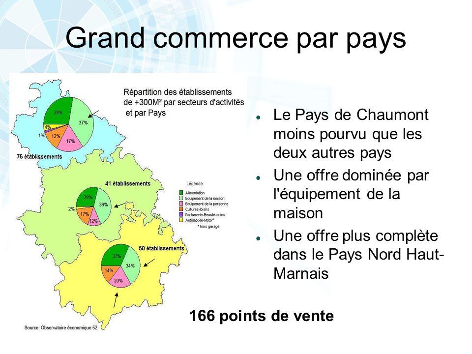La mutation de l 39 appareil commercial pose ppt t l charger for Pays de chaumont