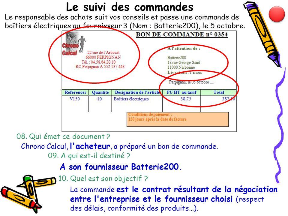 Dossier g04 produire puis vendre des biens et des - Www blanche porte fr suivi de commande ...