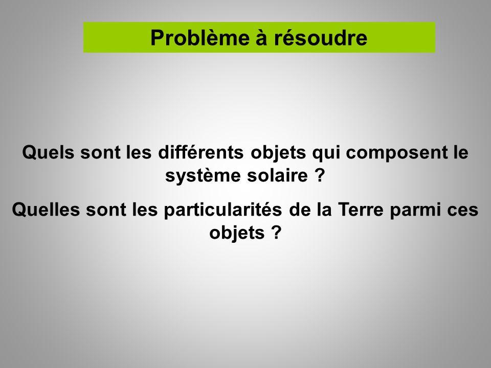 Problème à résoudre Quels sont les différents objets qui composent le système solaire