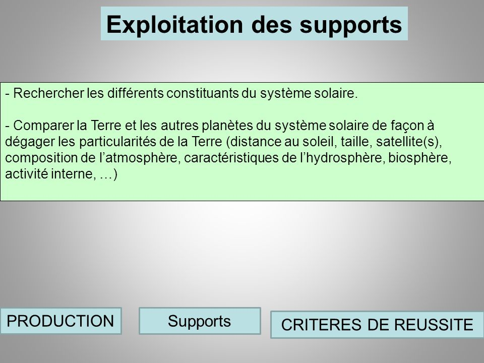Exploitation des supports