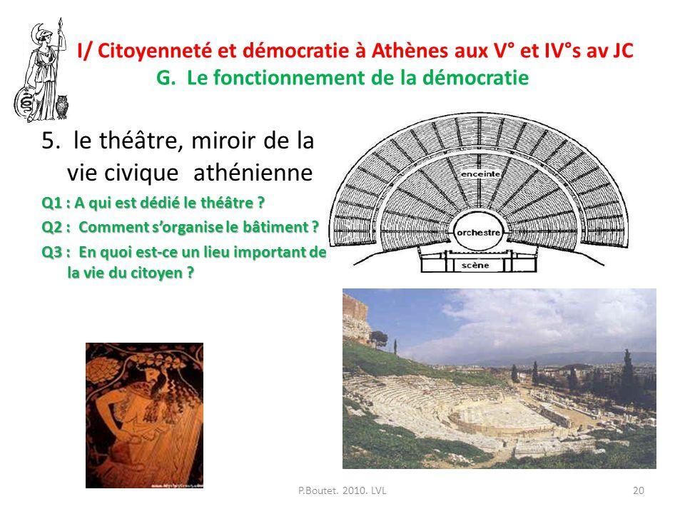 L invention de la citoyennete dans le monde antique ppt for Le miroir de la vie