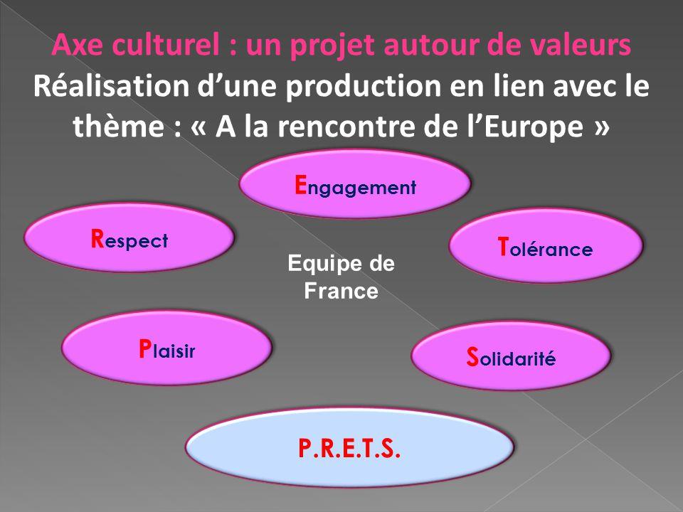 Axe culturel : un projet autour de valeurs