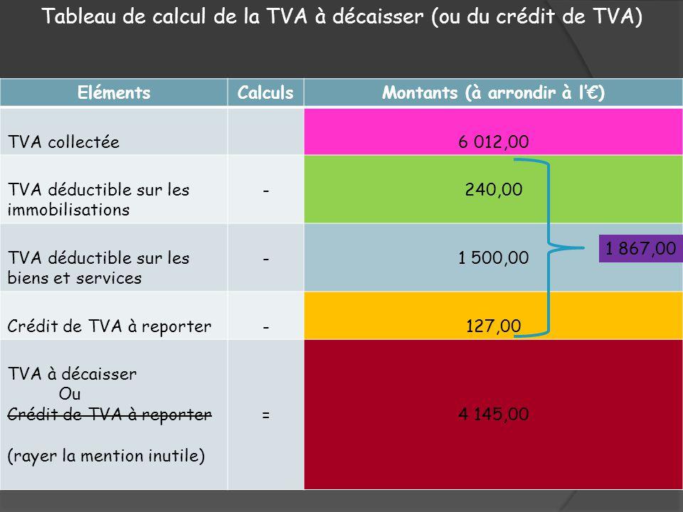 La taxe sur la valeur ajout e tva ppt video online - Attestation de tva 10 ...