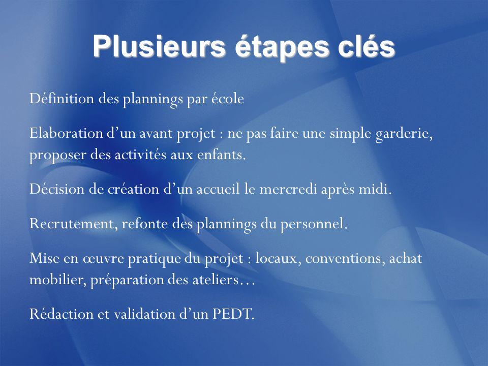 Plusieurs étapes clés Définition des plannings par école