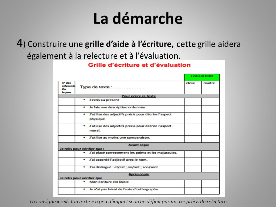 La production d crits au cycle 3 ppt video online - Construire une grille de mots croises ...