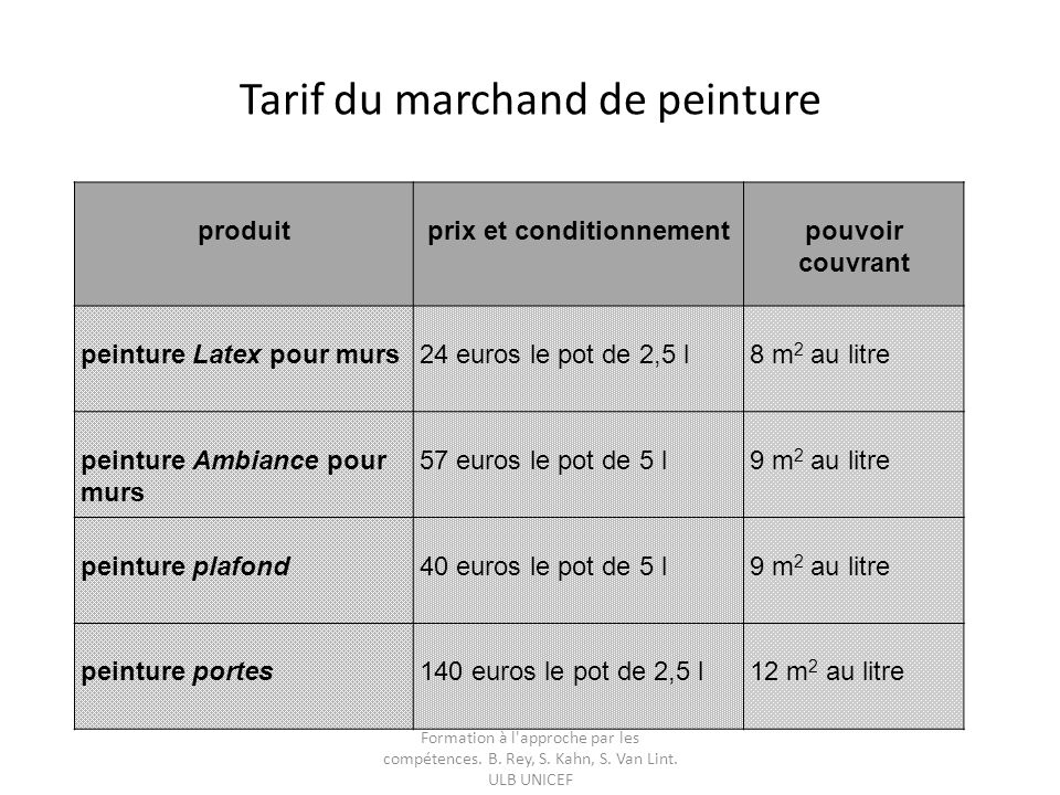 L valuation des comp tences scolaires ppt video online for Tarif tonte de pelouse au m2