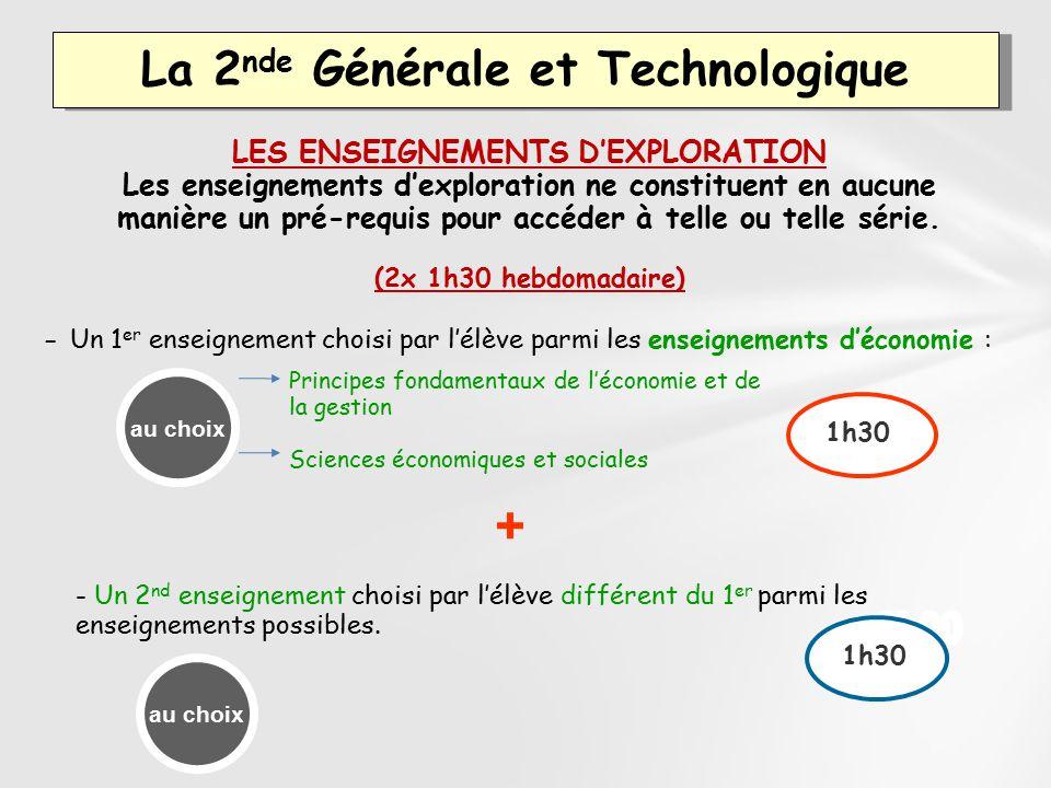 THÈME 4 LA VIE POLITIQUE DE LA FRANCE - ppt télécharger