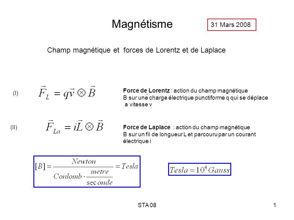 Magnétisme Champ magnétique et forces de Lorentz et de Laplace .