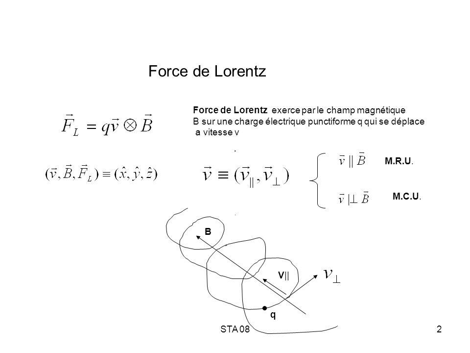 Force de Lorentz . Force de Lorentz exerce par le champ magnétique