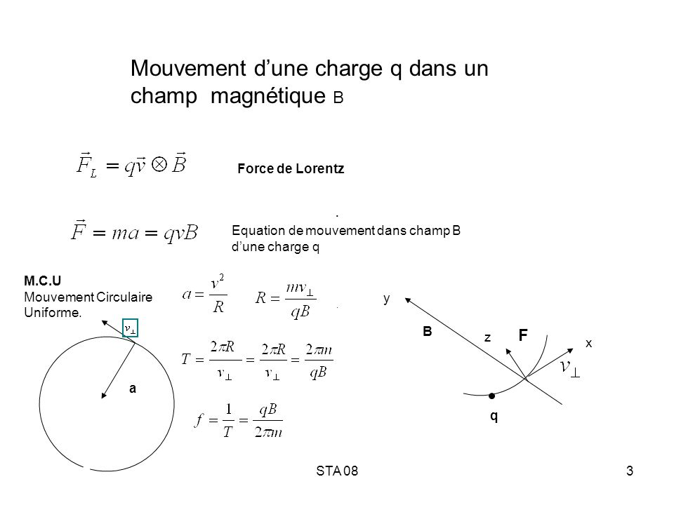 Mouvement d'une charge q dans un champ magnétique B