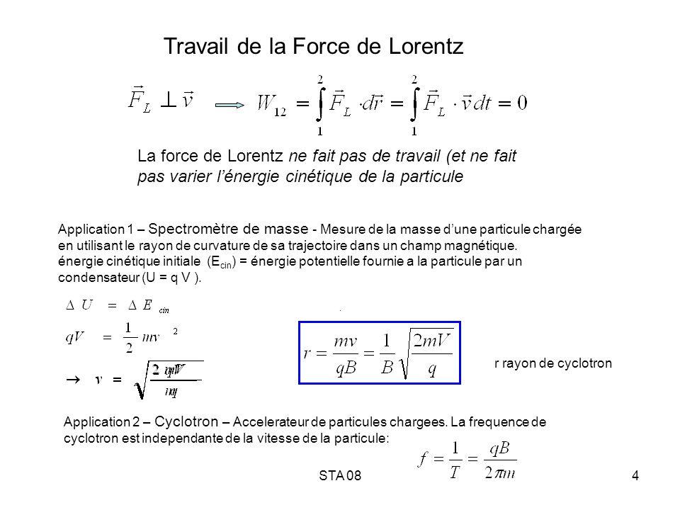 Travail de la Force de Lorentz