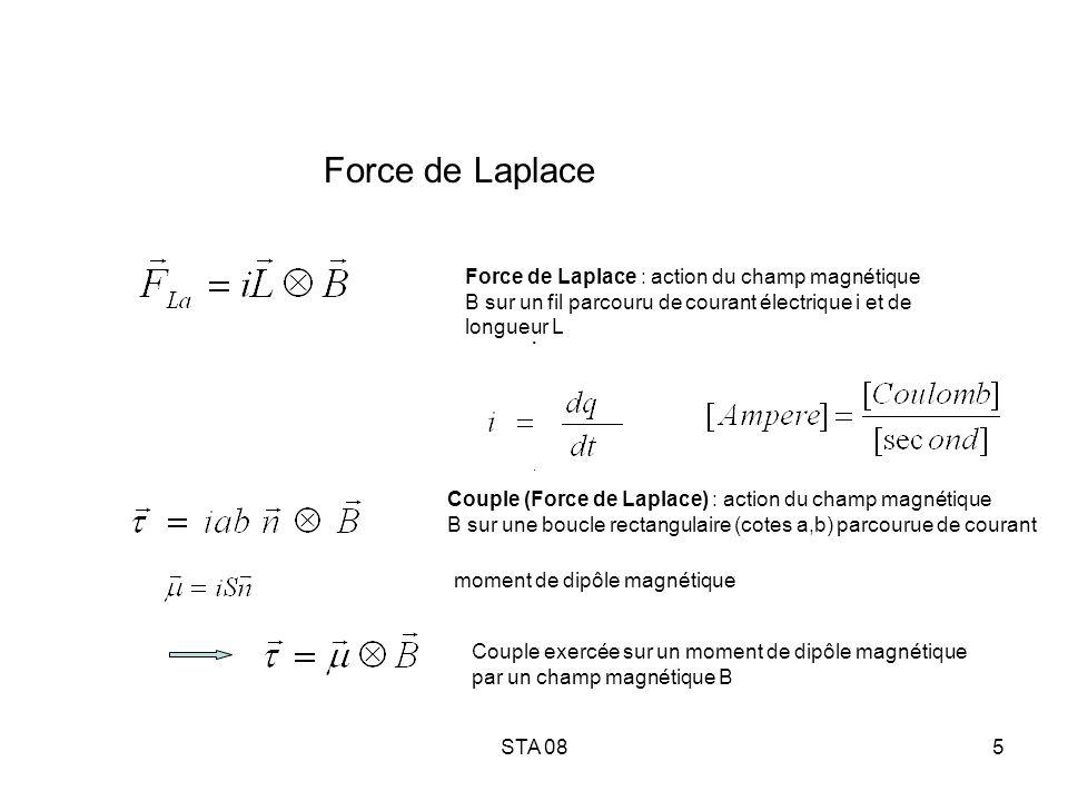 Force de Laplace . Force de Laplace : action du champ magnétique
