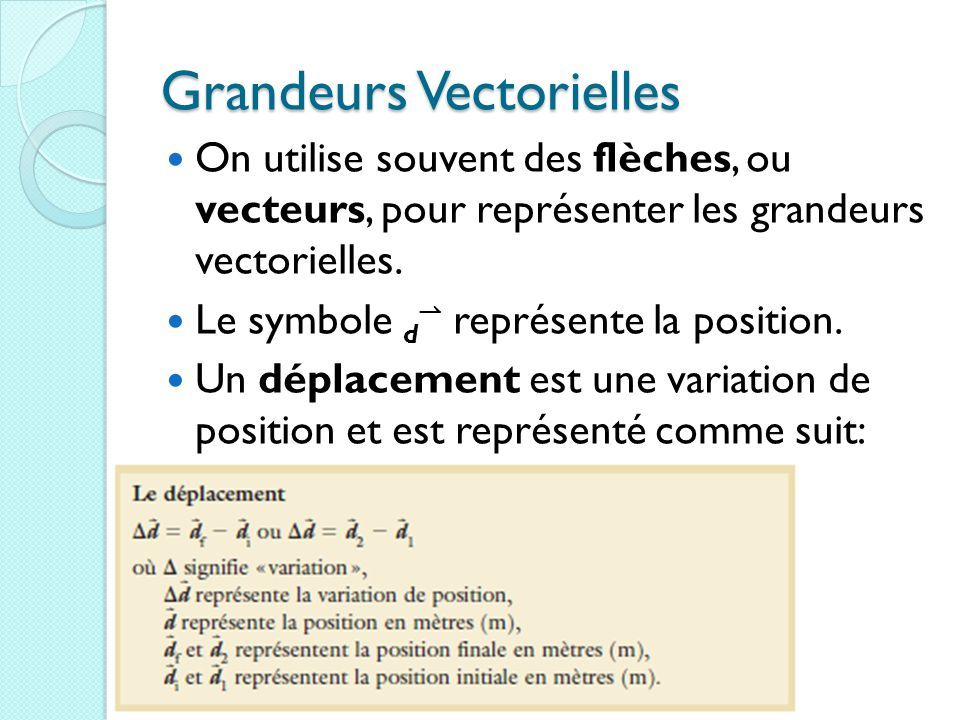 Grandeurs Vectorielles
