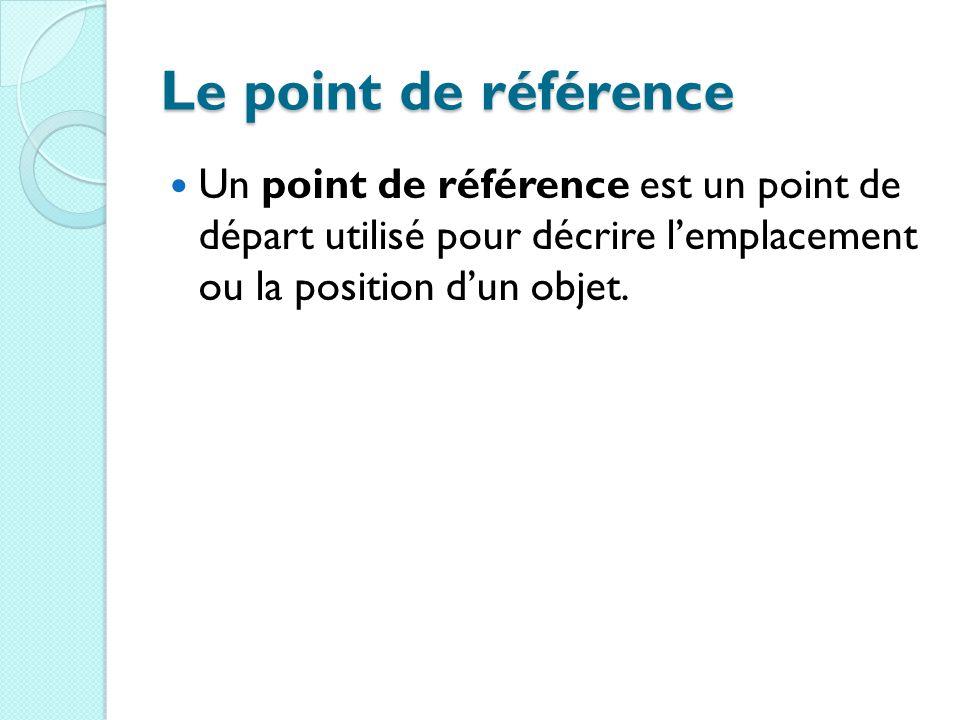 Le point de référence Un point de référence est un point de départ utilisé pour décrire l'emplacement ou la position d'un objet.