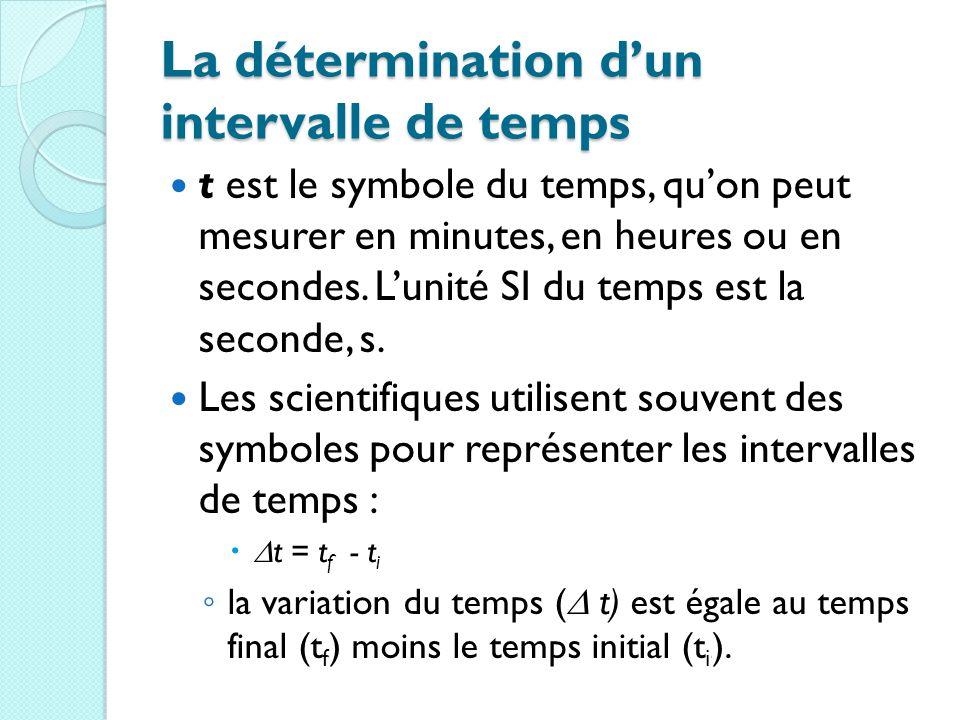 La détermination d'un intervalle de temps