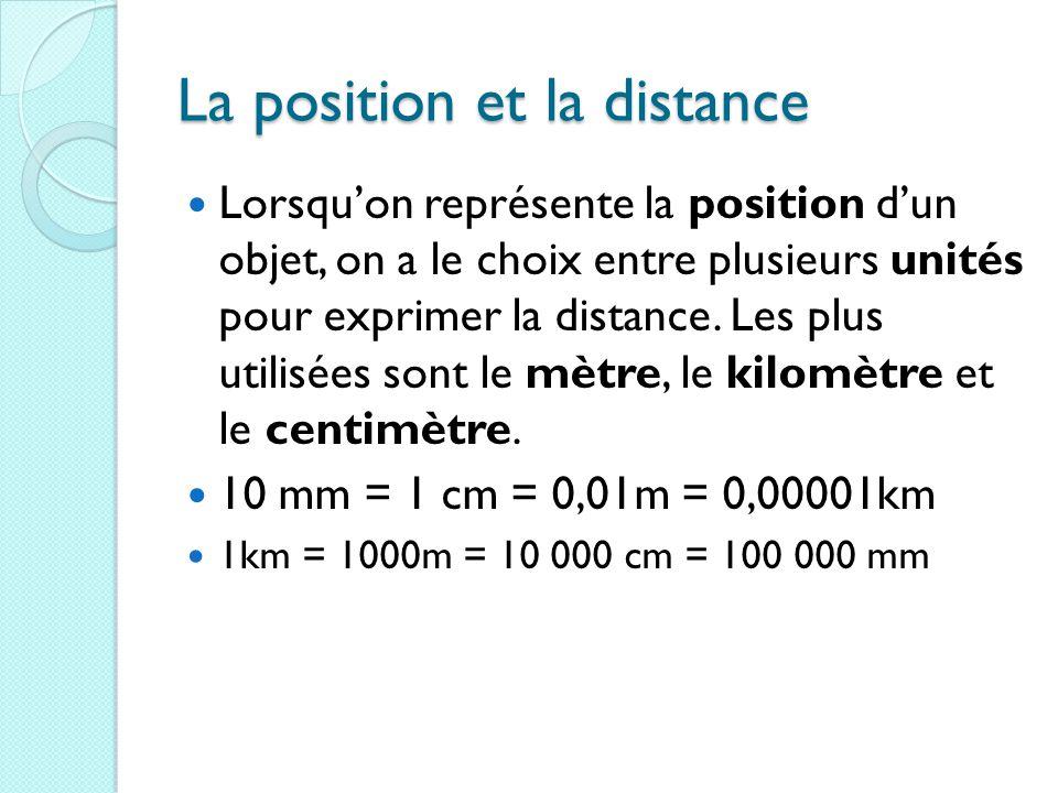 La position et la distance