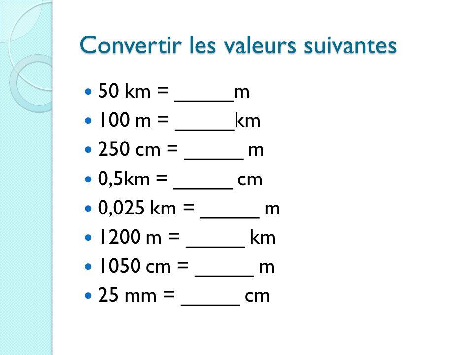 Convertir les valeurs suivantes