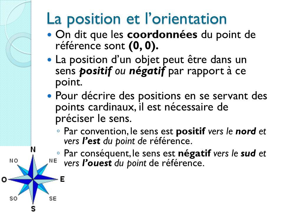 La position et l'orientation