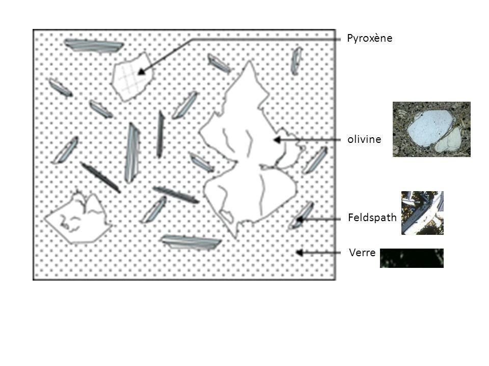 Pyroxène olivine Feldspath Verre