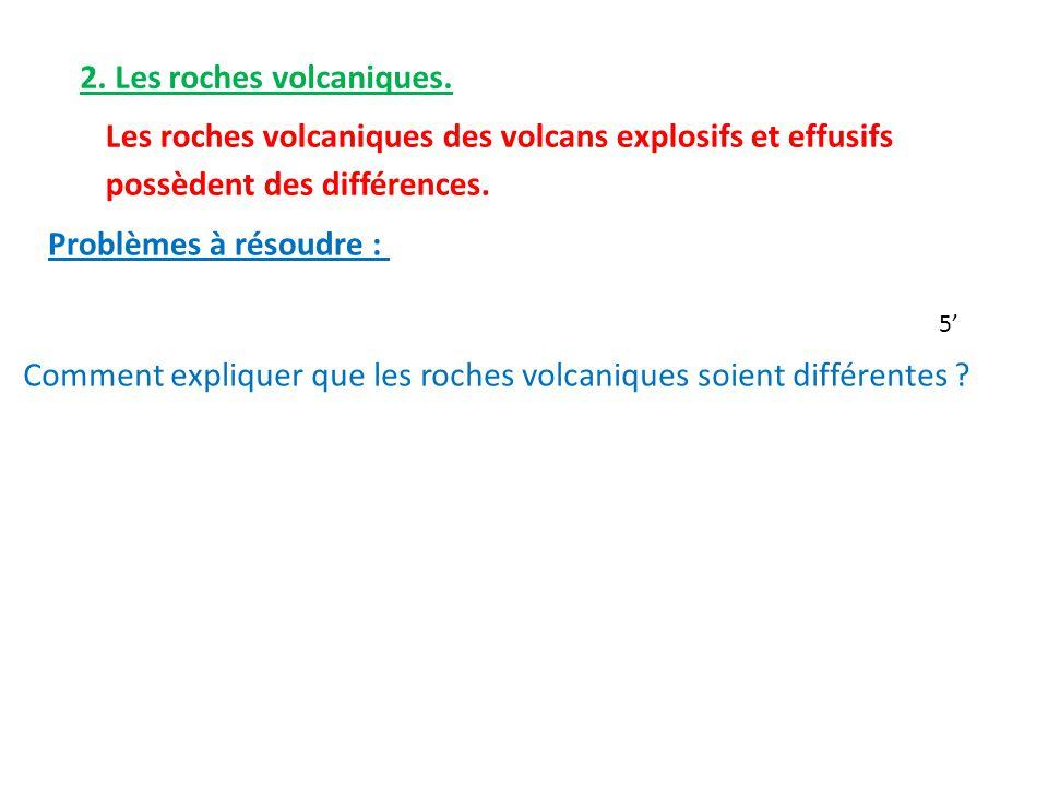 2. Les roches volcaniques.