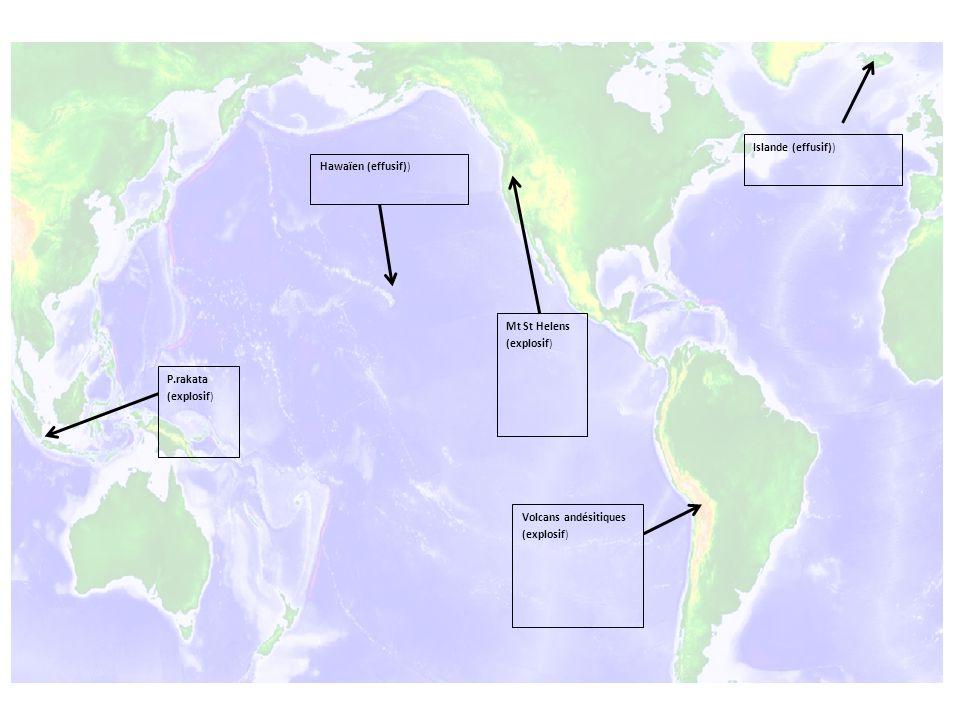 P.rakata (explosif) Mt St Helens (explosif) Volcans andésitiques (explosif) Hawaïen (effusif))