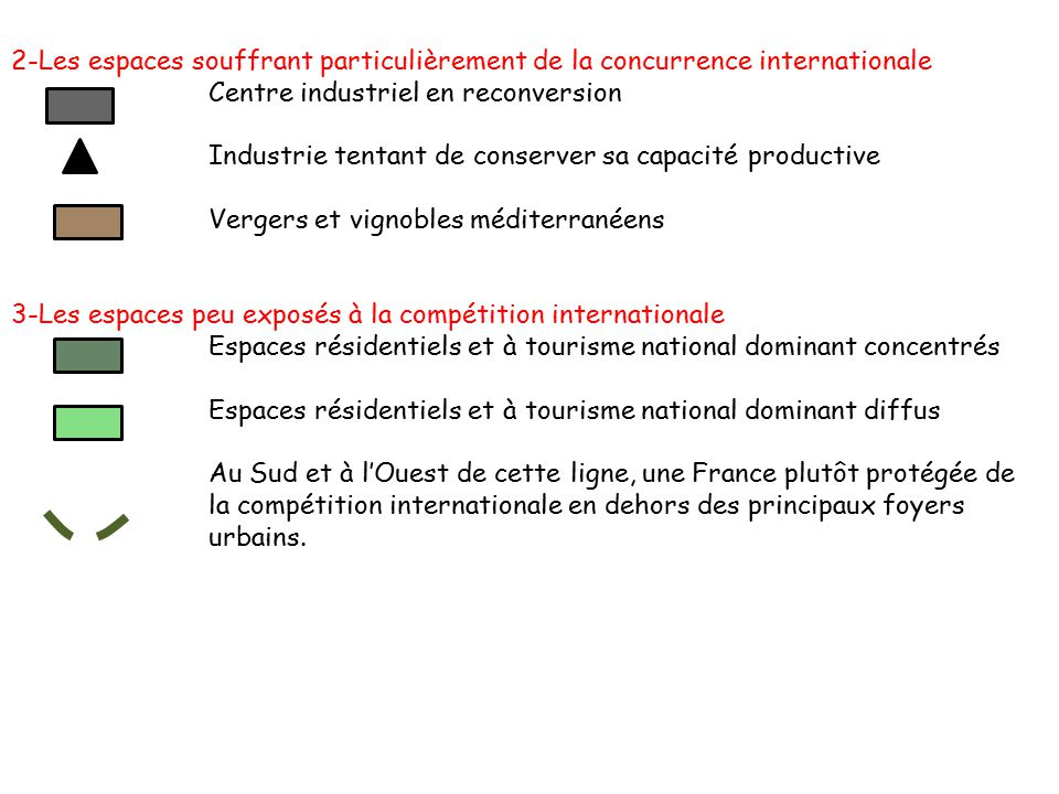 2-Les espaces souffrant particulièrement de la concurrence internationale