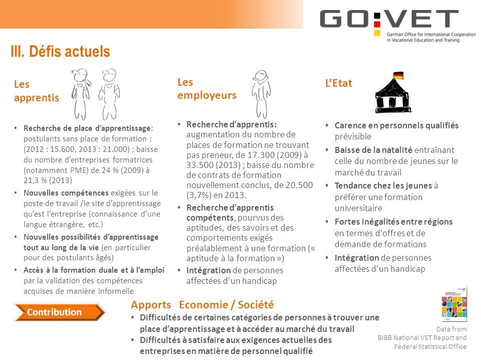 La formation professionnelle duale ppt t l charger - Office national de recherche geologique et miniere ...
