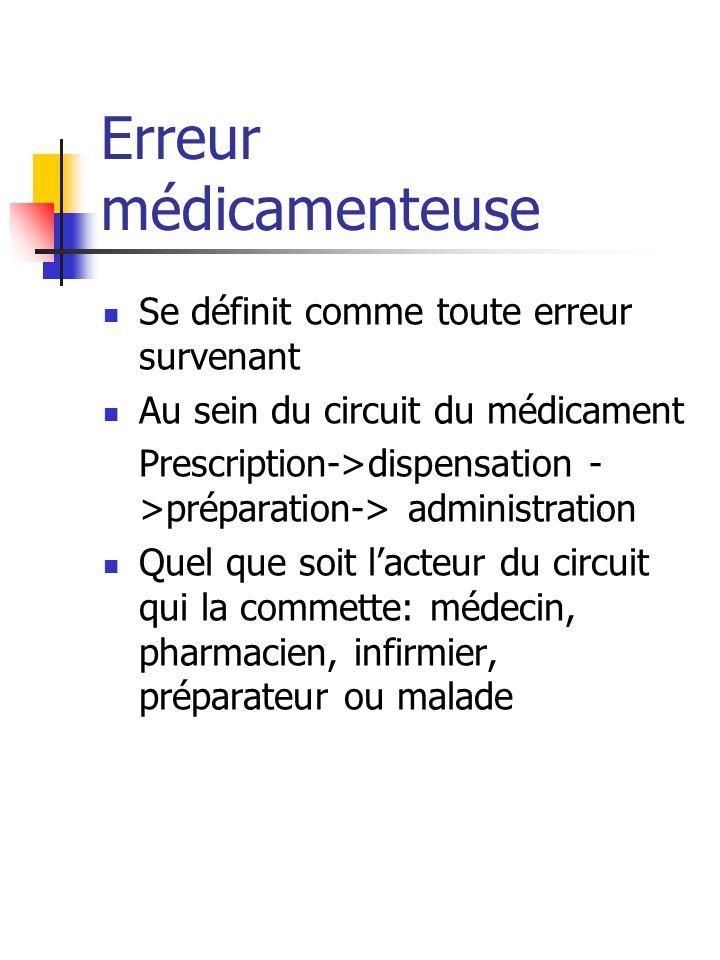 Questions sur la pharmacovigilance - ppt video online