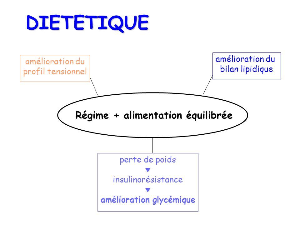 COMPLICATIONS AIGUES DU DIABETE - ppt télécharger