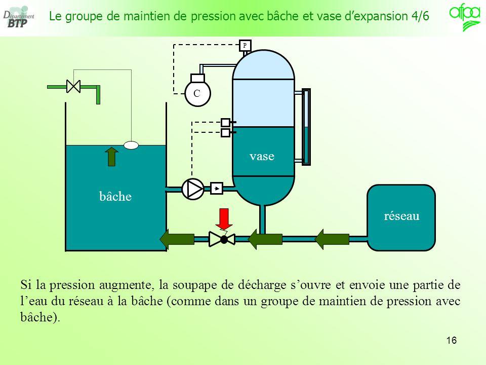 Augmenter la pression d eau trendy le liquide chauffe il augmente with augmenter la pression d - Colmater une fuite d eau sous pression ...