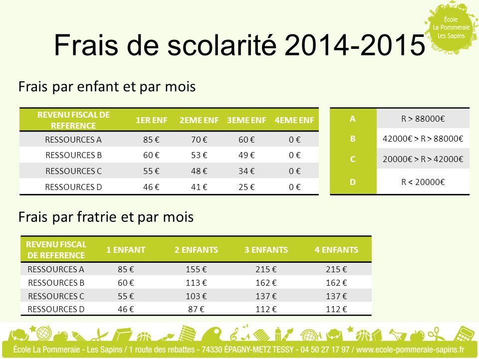 R union d information ogec 10 avril ppt video online t l charger - Plafond revenu fiscal de reference 2014 ...